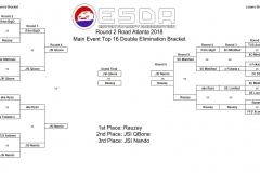 ESDA Road Atlanta T16 2018